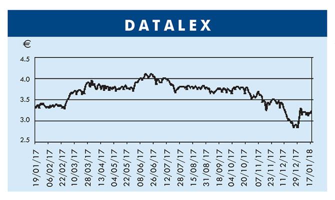 Datalex