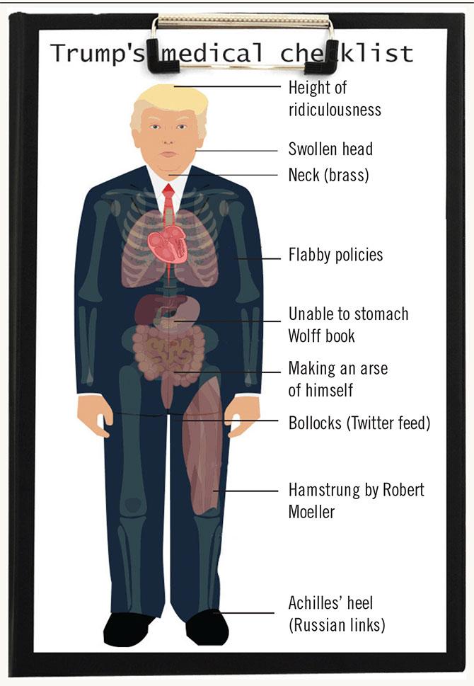 trump-medical