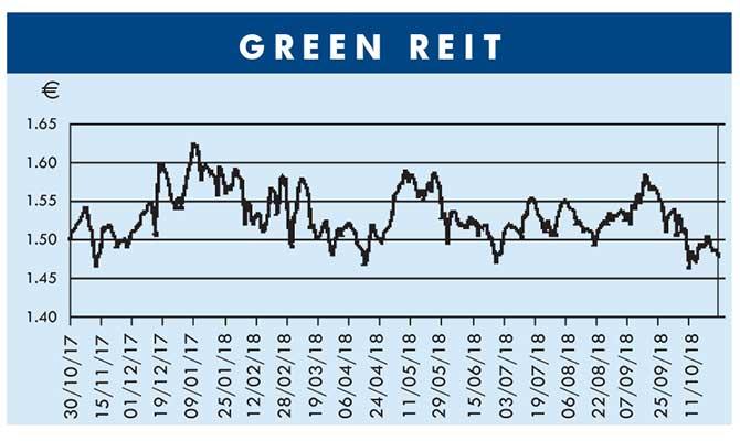 Green Reit