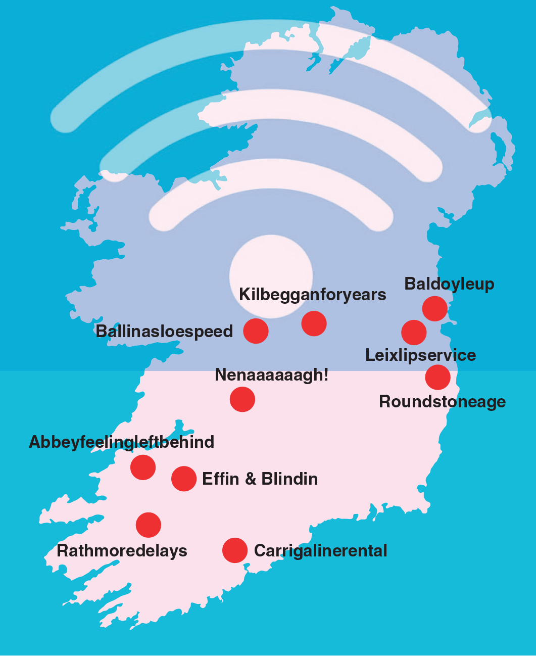 Irish Broadband