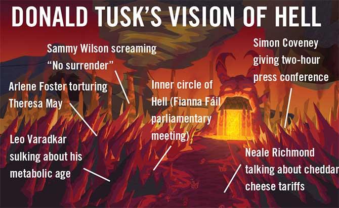 Tusk Hell
