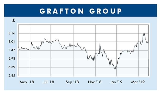 Grafton Group