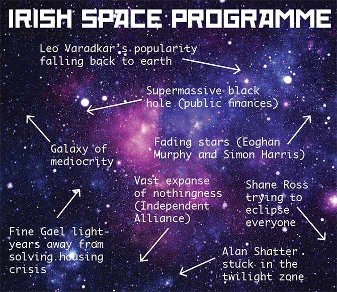 Irish-space-programme