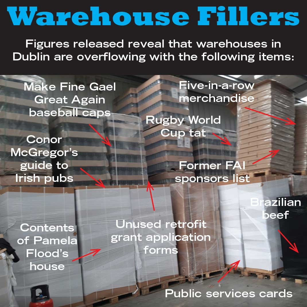 Warehouse Fillers